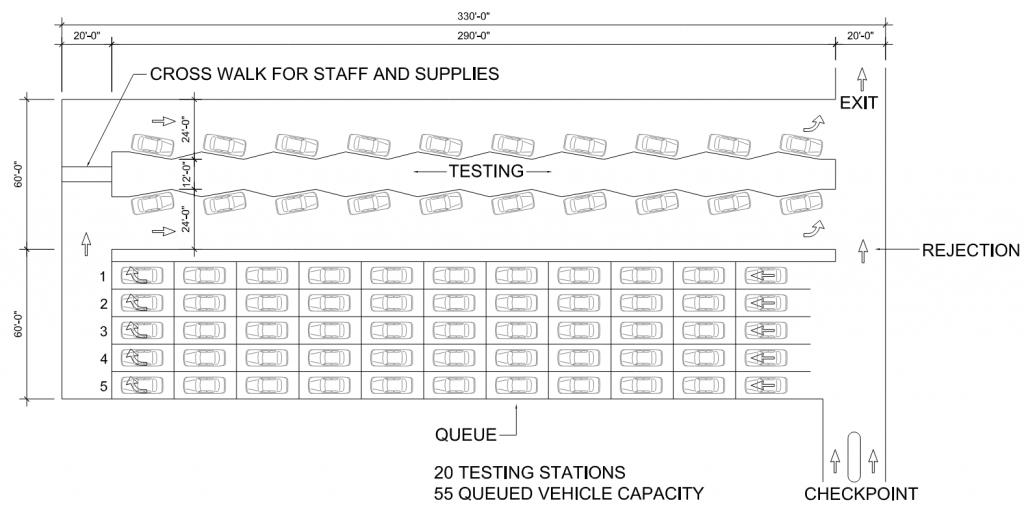 Diagram of screening center in garage