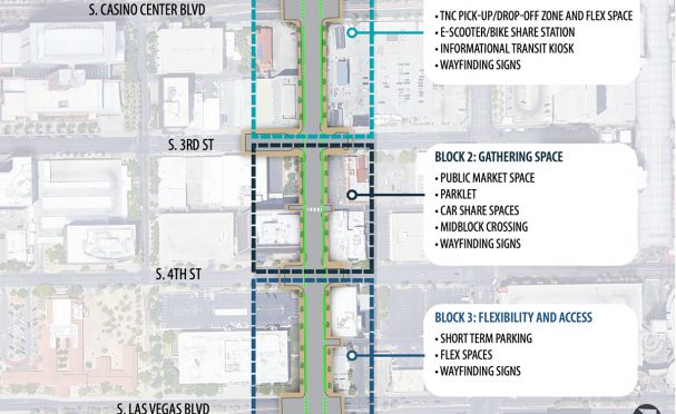 Overhead diagram of a mobility hub on several city blocks